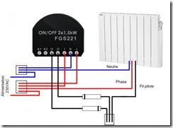 Schéma d'installation du FGS221 pour le contrôle du fil pilote