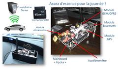 S-Car, connecteur OBD pour la Constellation