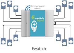 E-wattch