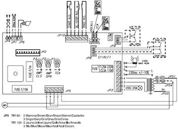 Schéma  BFT STIR LF1