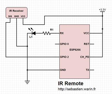 Schema ESP IR Remote