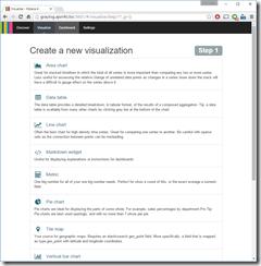 Création d'un widget de visualisation