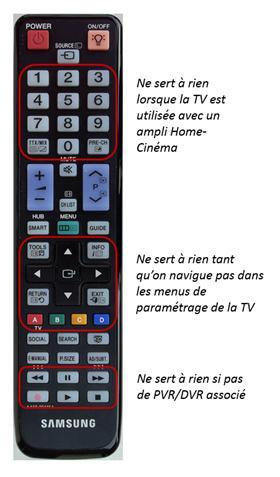 Télécommande TV Samsung