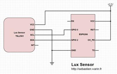 Schéma Lux Sensor